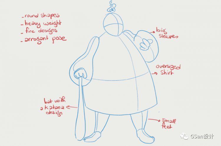 3D建模师的角色表:15个顶级提示【资讯】